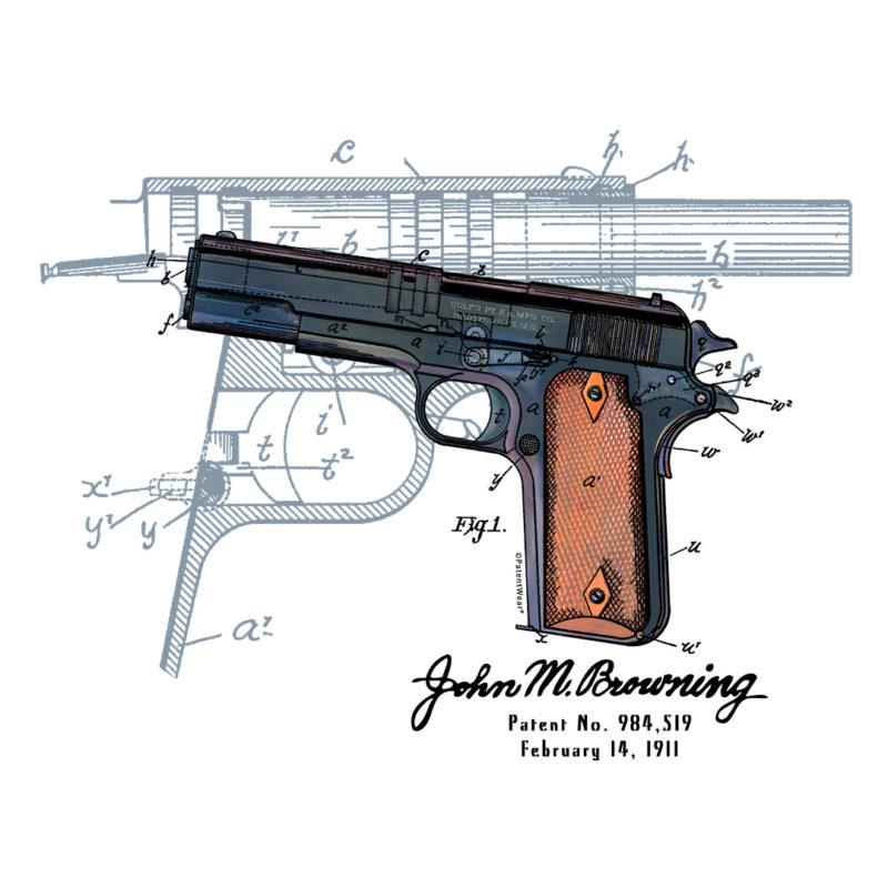 Browning Model 1911 Design