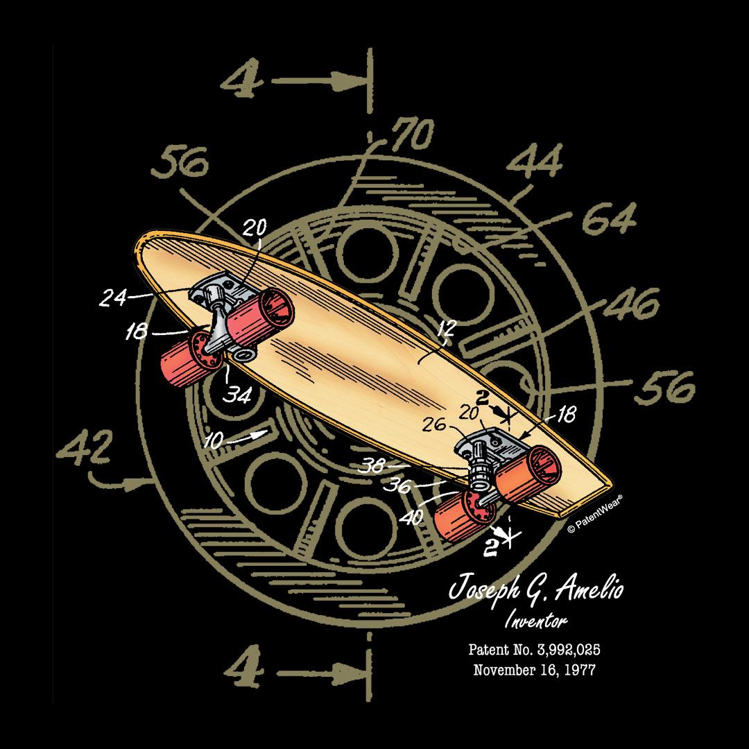 Skateboard-Wheels