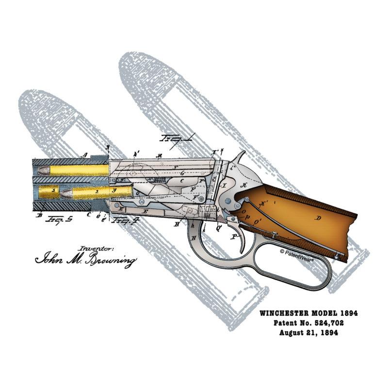 Winchester 1894 Design